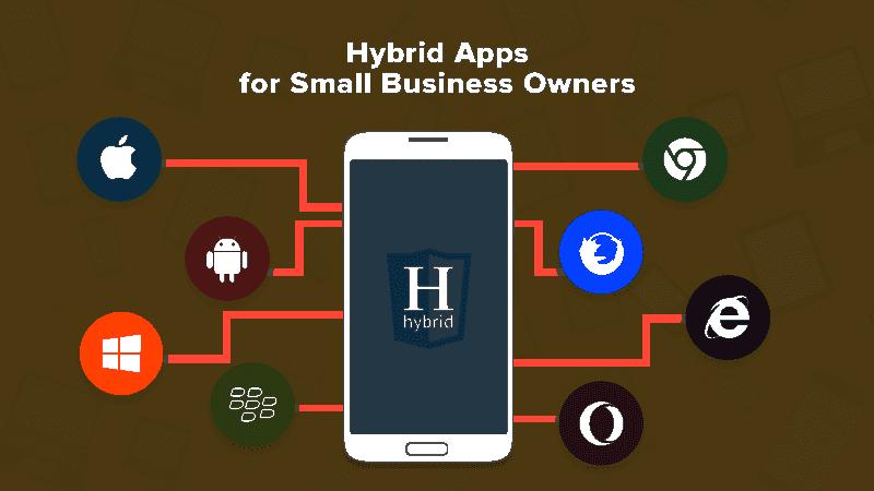 Intermediate level apps
