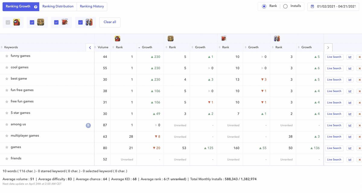 apptweak competion monitoring data sheet
